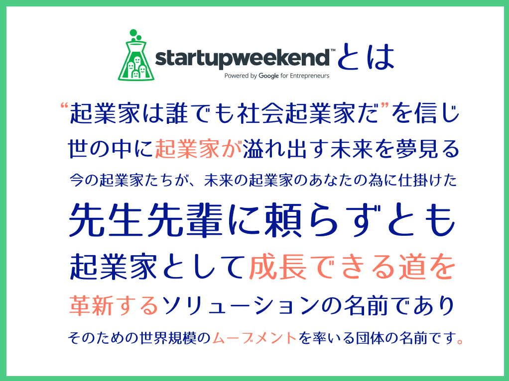 StartupWeekend_Is