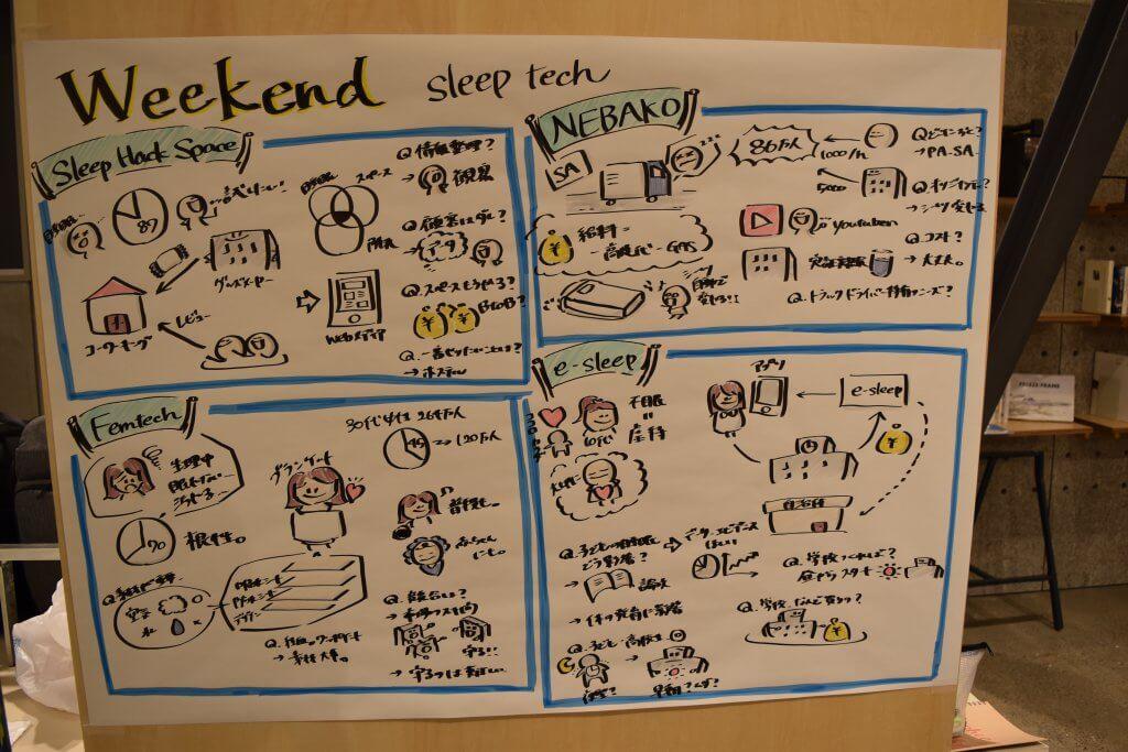 Sleeptechグラレコ2